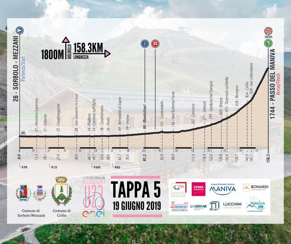 QUINTA TAPPA GIRO D'ITALIA 2019 UNDER 23